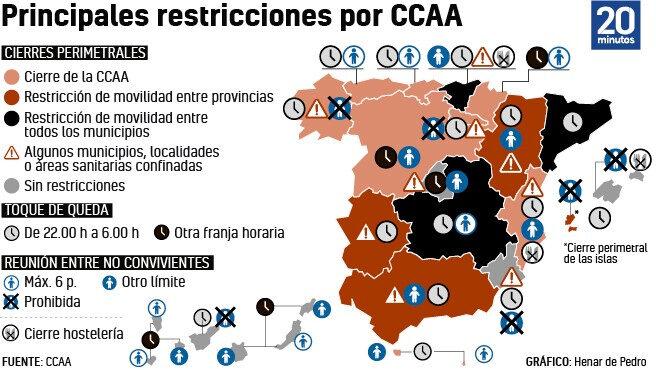 Así queda este fin de semana el mapa de restricciones después de que las comunidades siguen aflojando medidas