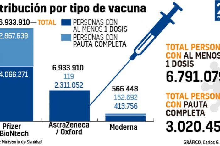 Número de muertos y contagios con coronavirus 8 de abril 2021